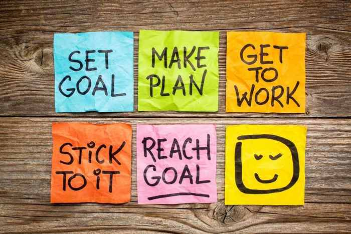Setting Goals: Your only recipe for success